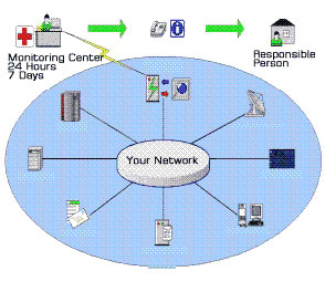 What-is-the-Microsoft-Network-Monitor-3