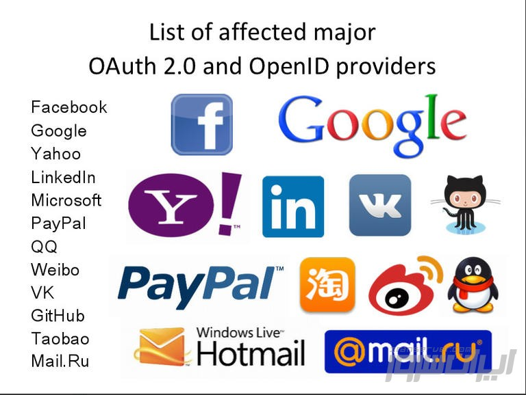 OAuth 2.0 and OpenID Bug